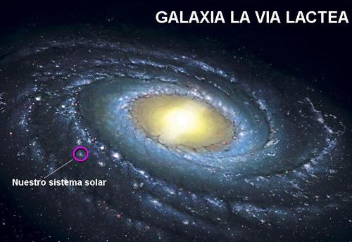 via-lactea-y-nuestro-sistema-solar