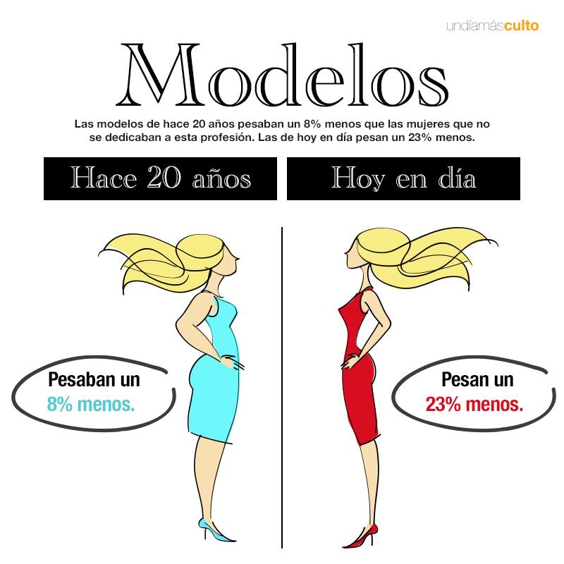 Modelos de antes y ahora