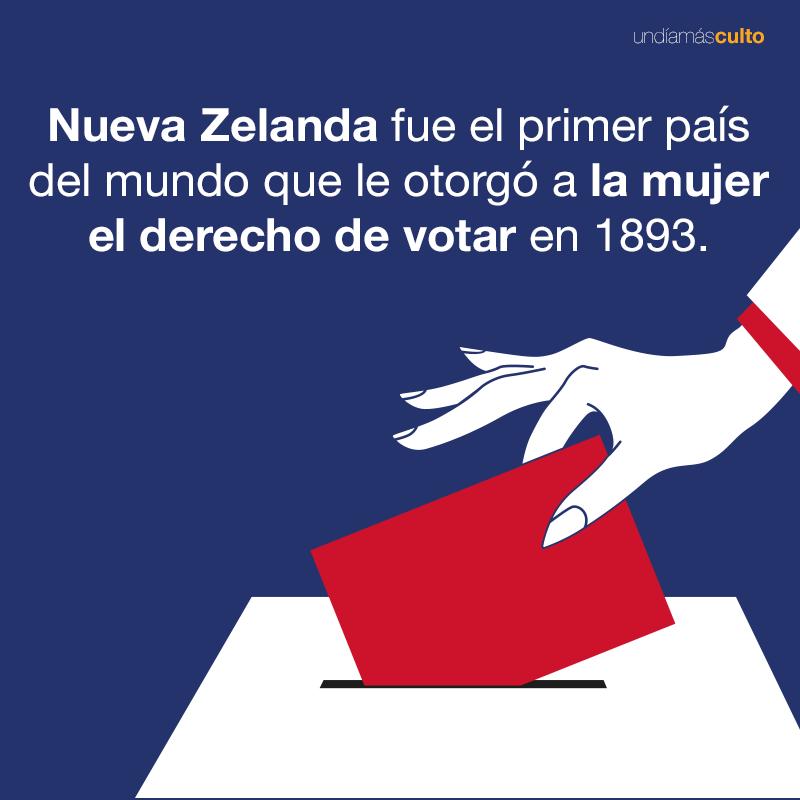 Nueva Zelanda fue el primero en dejar votar a las mujeres