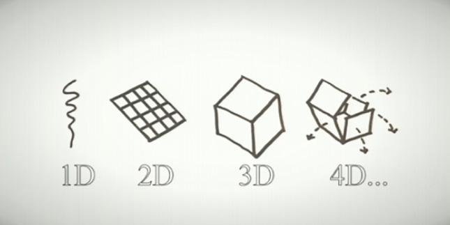 Impresoras 4D, ¡tan real como lo lees!
