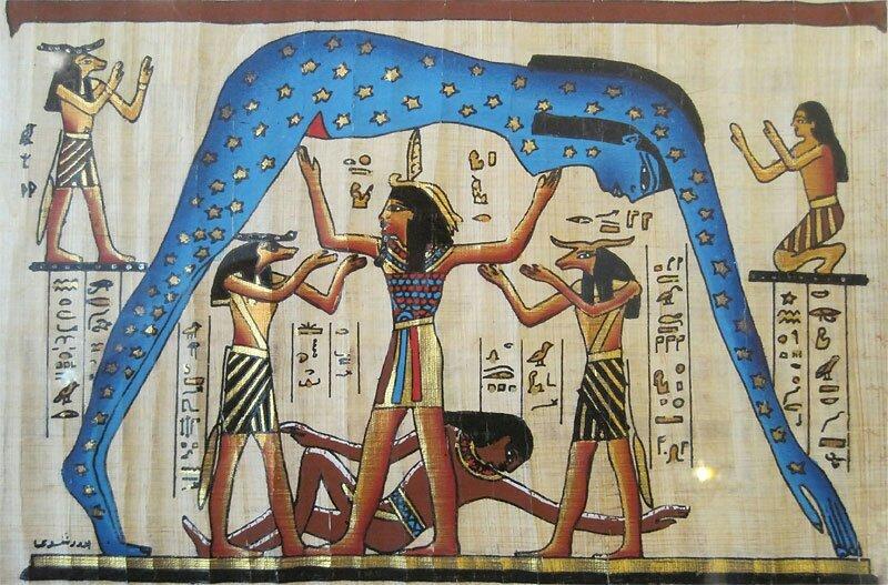 Cosmovisión egipcia