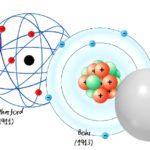 Los caprichos del electrón