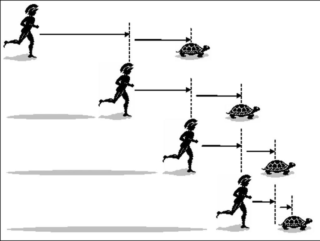 Una paradoja entre Aquiles y la tortuga